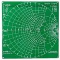 Carte de test RF analyseur antenne NanoVNA