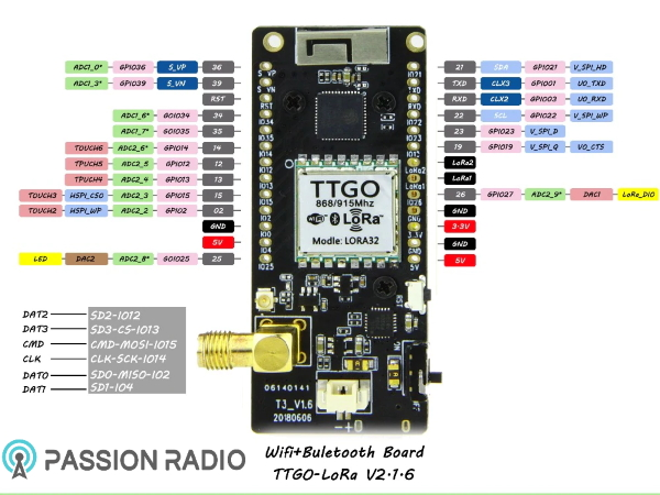 Diagram TTGO ESP32 PAXCOUNTER lora