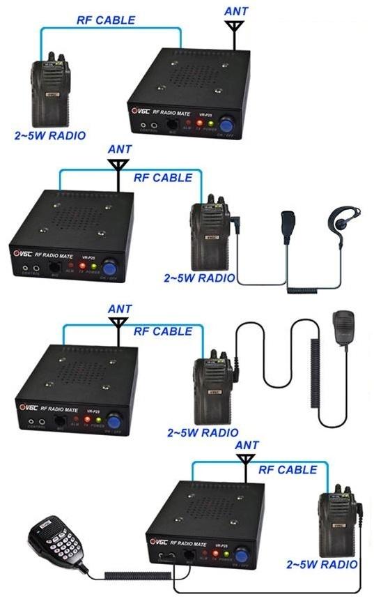 Montage vr-p25ud amplificateur vr-p25d avec talkie walkie FM DMR