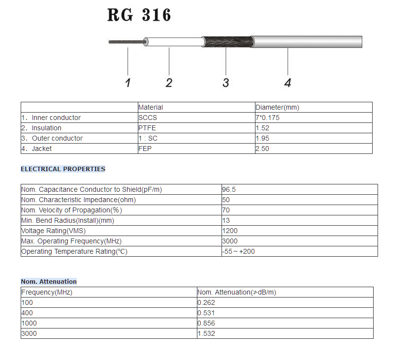 cable rg-316 fiche technique