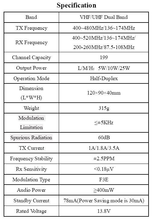 Leixen VV-898 S spécifications